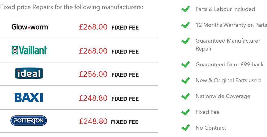 Fixed Price Repairs - Prices